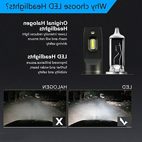 JDM T1 10000 Bright Power 9008 All-in-One LED White