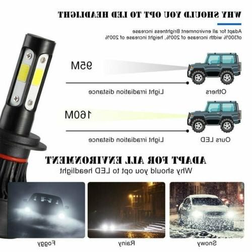 Pair 4-sides H7 CREE LED 6000K Replacement JO